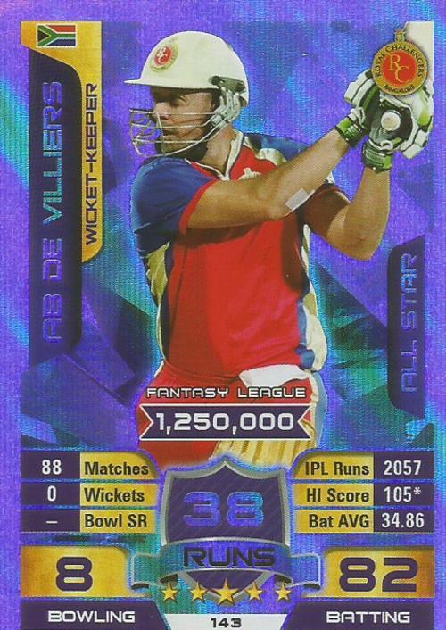 Cricket Attax Cards 2015 Ipl Ipl Cricket Attax 2015/16